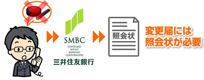 三井住友銀行の銀行印登録変更手続き